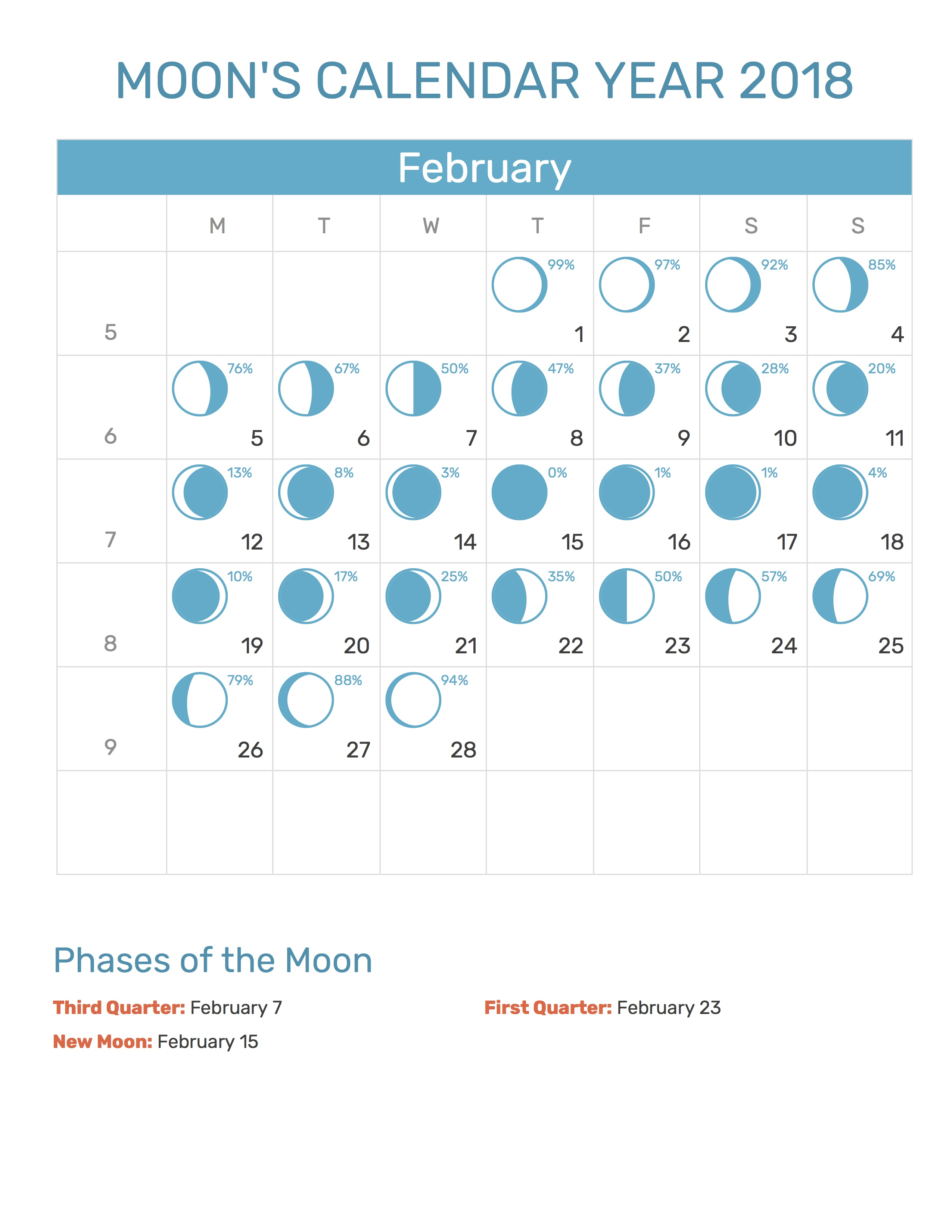 moon cycle february year 2018 to print