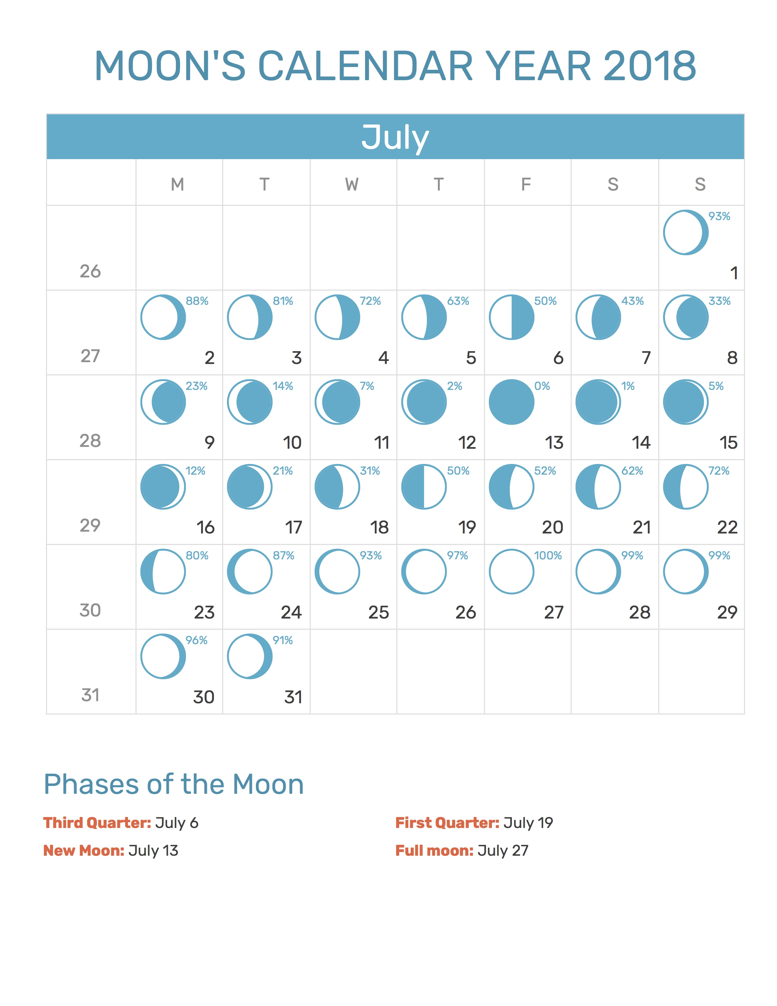 Lunar calendar for July 2018 37