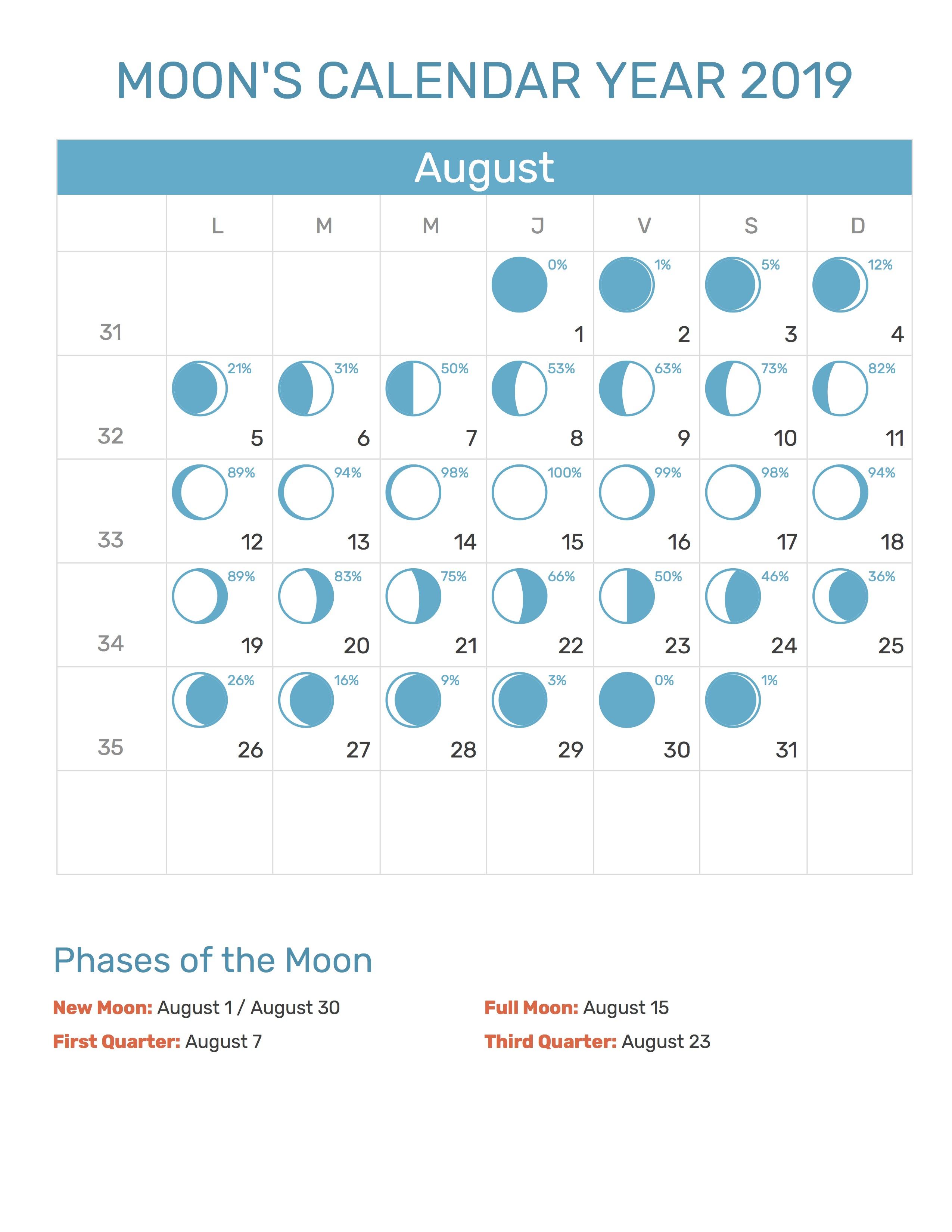 Lunar calendar for August 2019 26