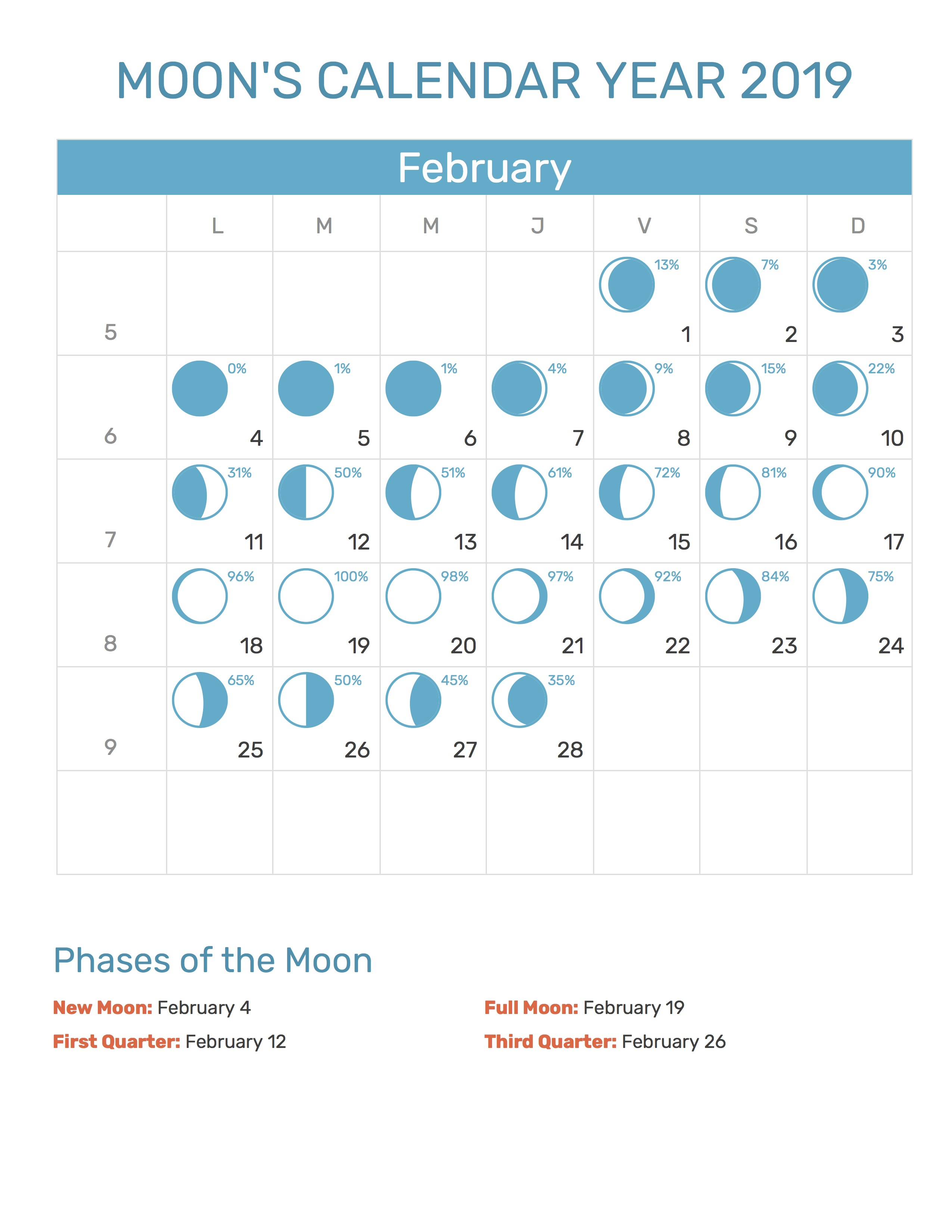 moon cycle february year 2019 to print