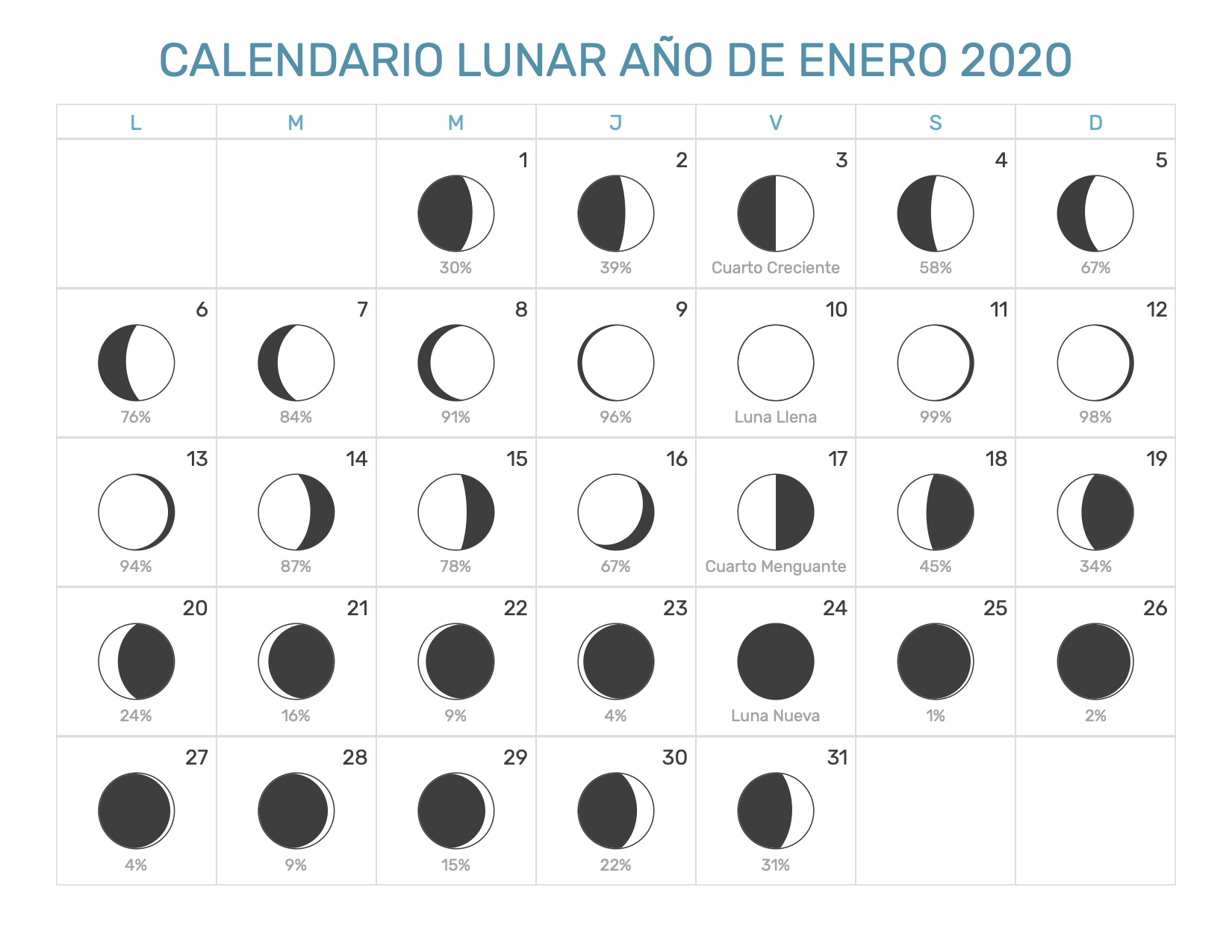 Calendario Lunar 2020.Index Of Print Calendario Lunar 1 2020