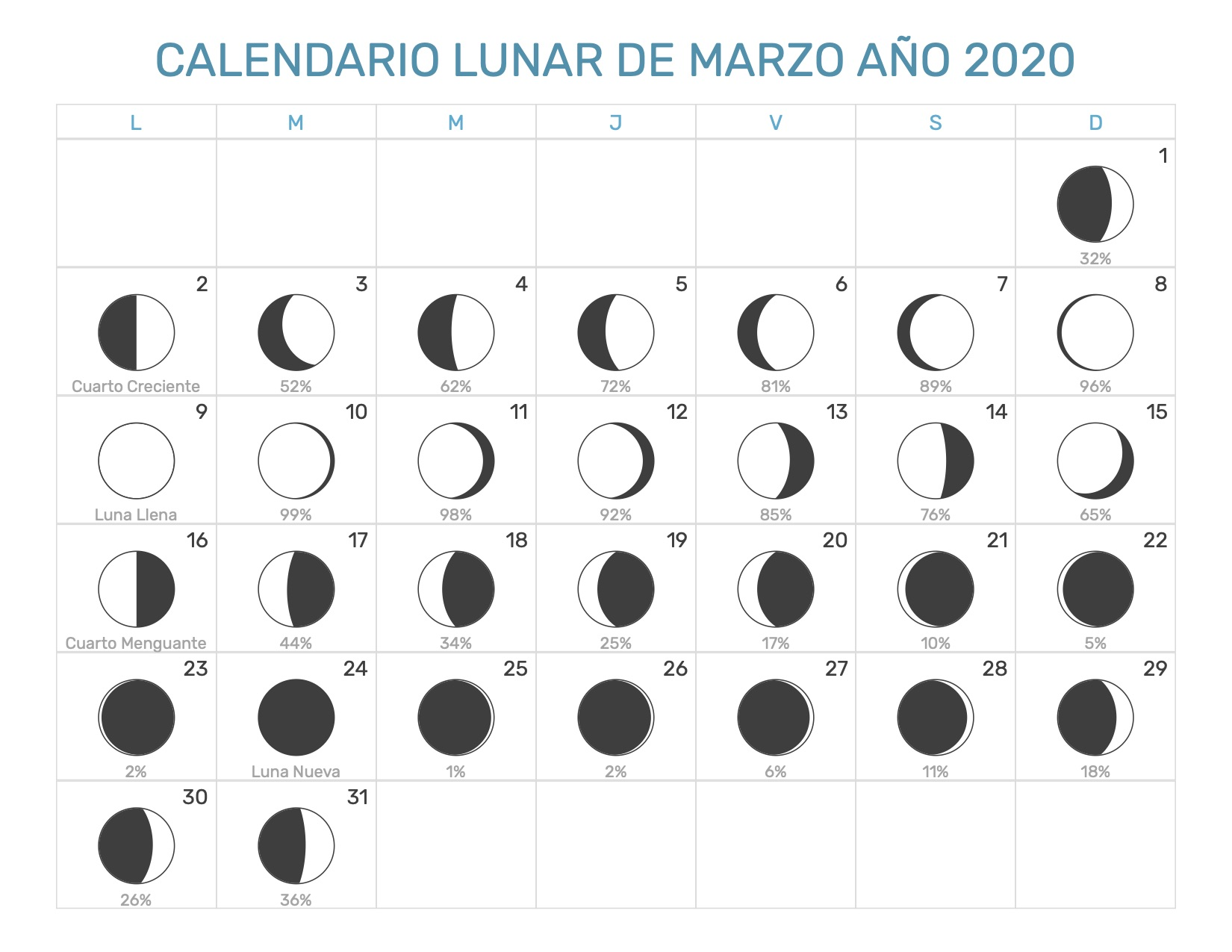 Calendario Marzo 2020.Index Of Print Calendario Lunar 1 2020
