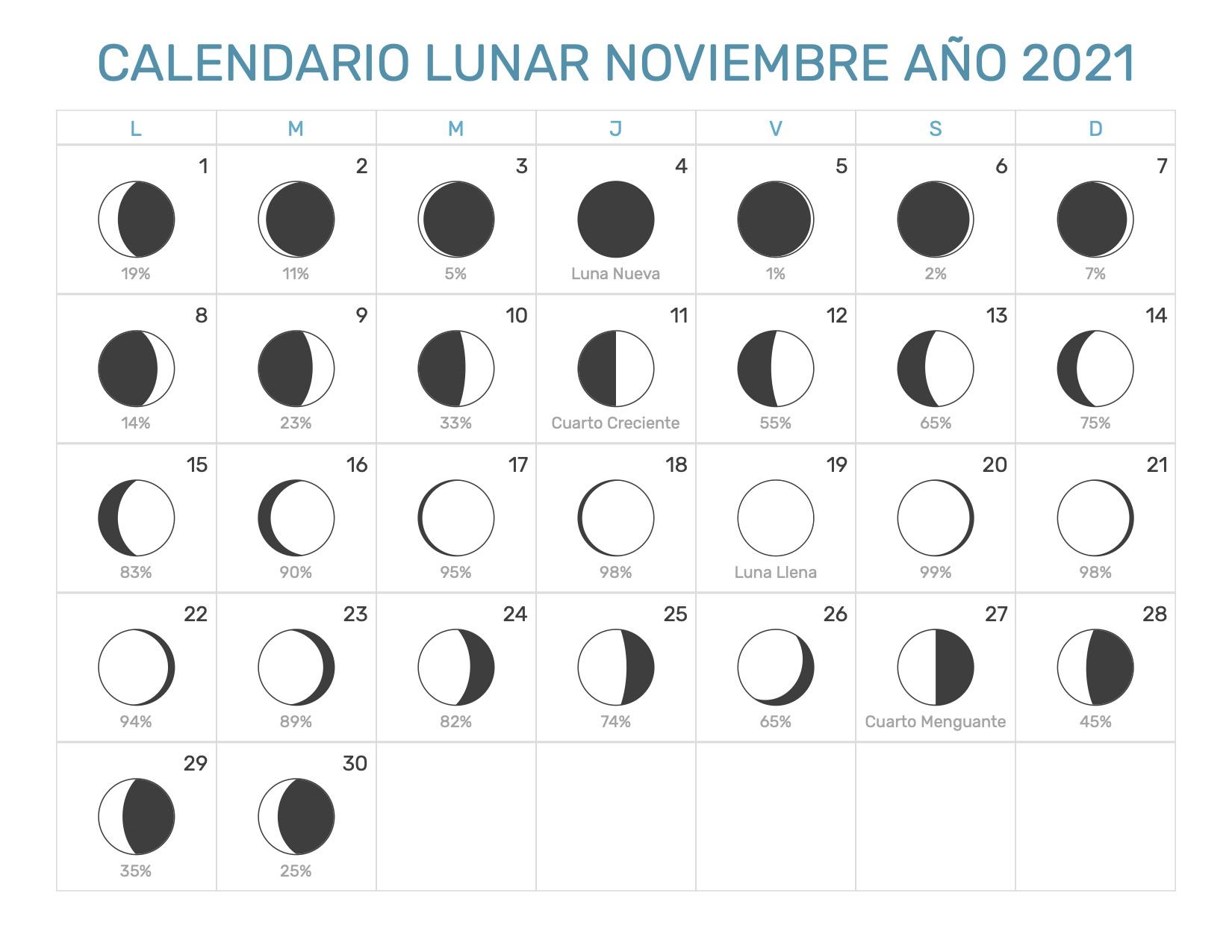 Index of /print/calendario lunar/1/2021/